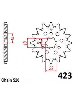 Vývodové sekundárne koliečko KX 125 e423